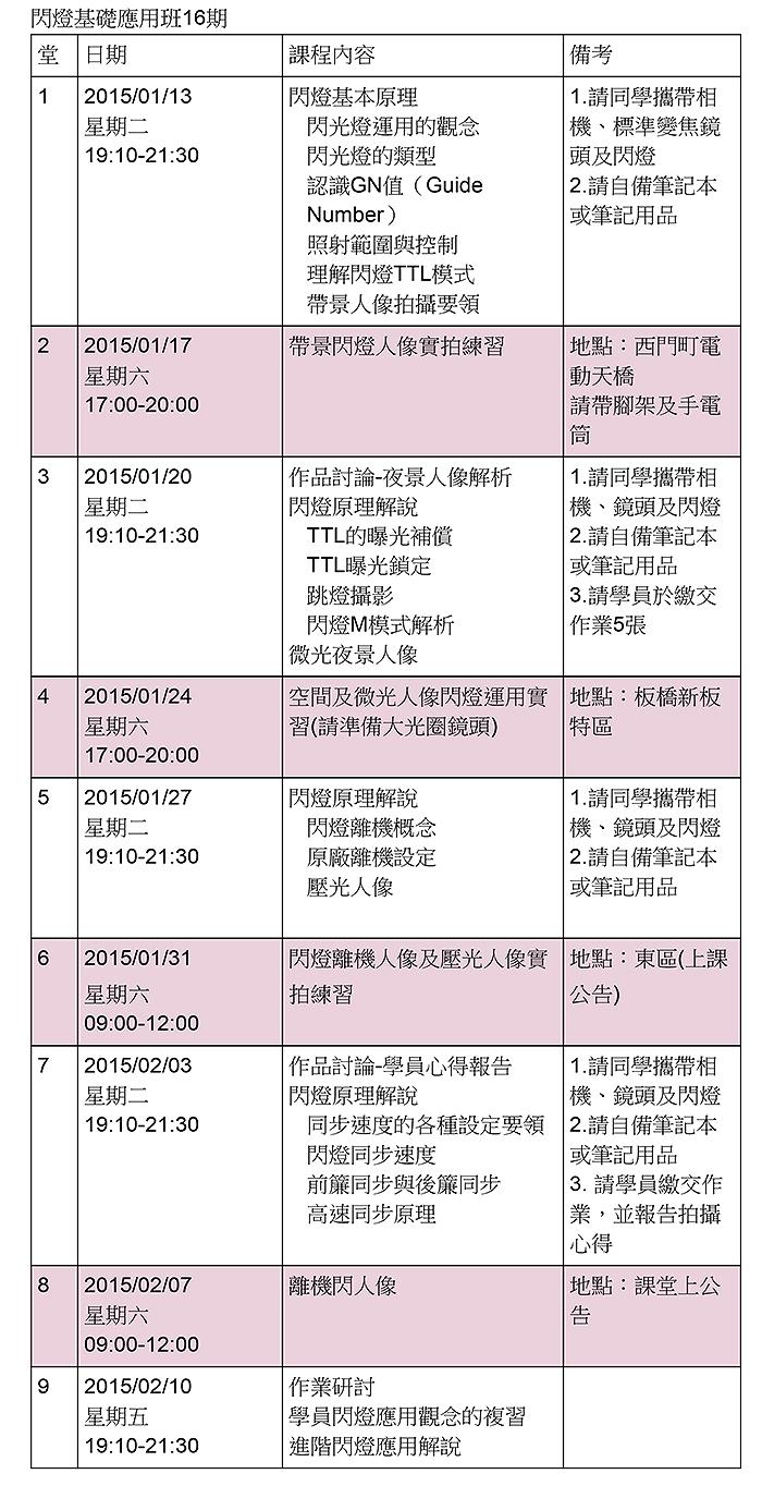 16期課表